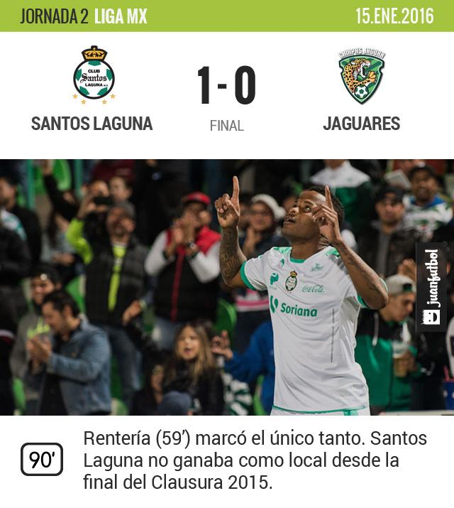 Santos venció a Jaguares