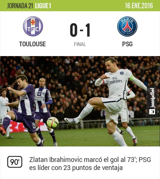 Toulouse 0-1 PSG.