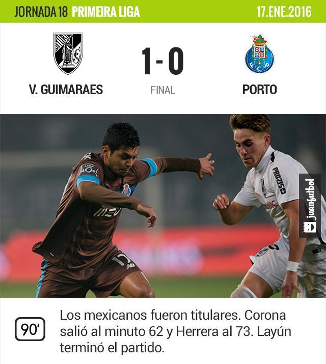 Guimaraes vence 1-0 al Porto. Los mexicanos fueron titulares. El gol se debió a un error de Iker Casillas