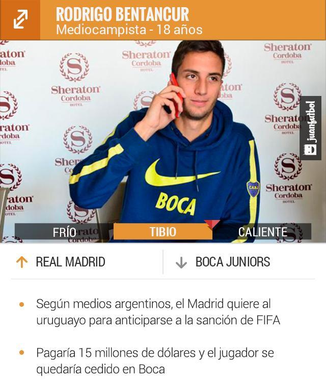 Rodrigo Bentancur estaría en la mira del Real Madrid, lo ficharían antes de que aplique la sanción de FIFA.