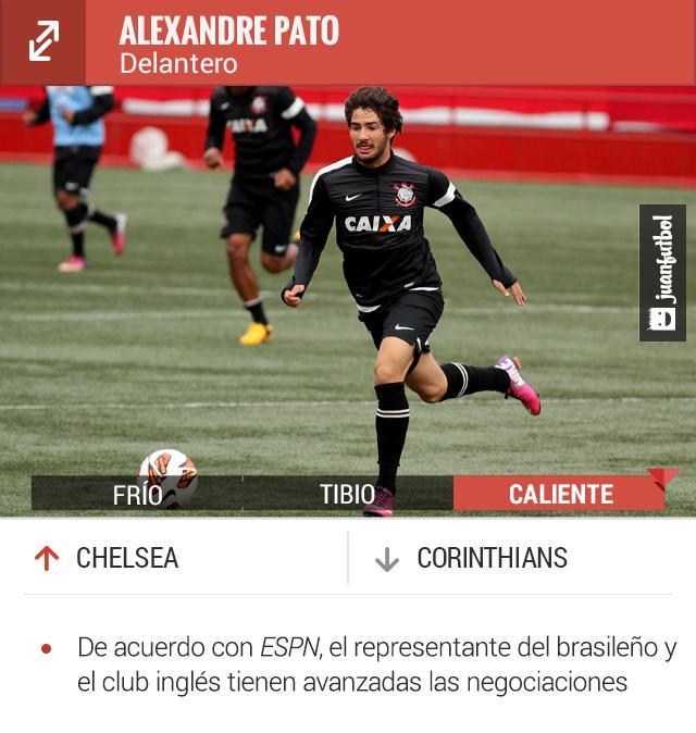 Alexandre Pato.
