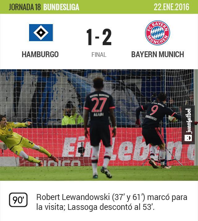Bayern Münich.