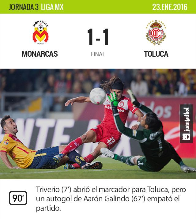 Monarcas contra Toluca