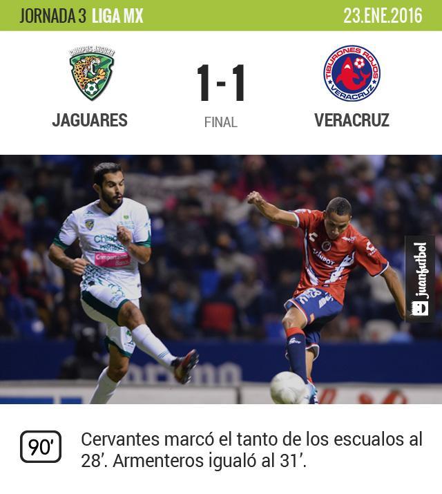 Jaguares y Veracruz equilibraron fuerzas