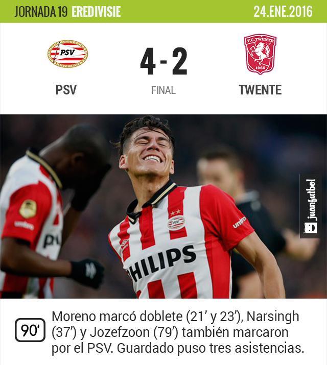 El PSV gana con gran actuación de los mexicanos, Moreno marcó dos goles y Guardado puso 3 asistencias.
