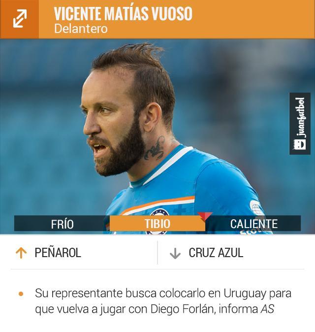 Vicente Matías Vuoso.