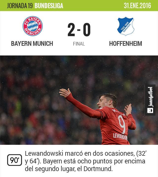 Bayern sigue firme como líder de la Bundesliga