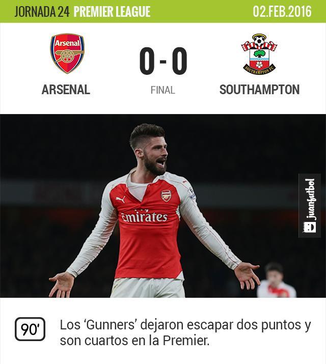 Arsenal empata contra el Southampton