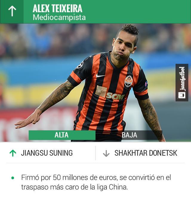 Teixeira se convierte en el jugador más caro de la liga China.