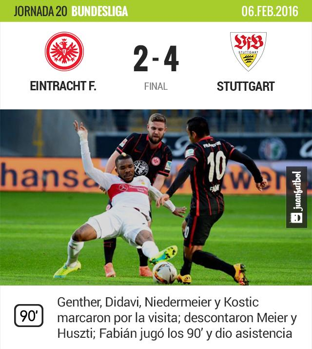 Eintracht 2-4 Stuttgart