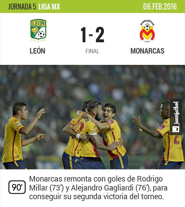 Monarcas venció 2-1 a León en el debut de Luis Fernando Tena con la Fiera