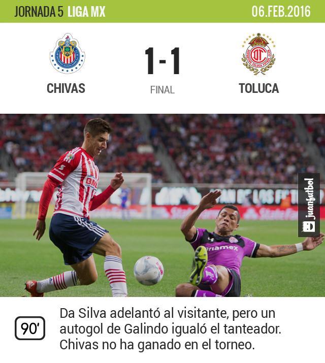 Chivas sigue sin ganar
