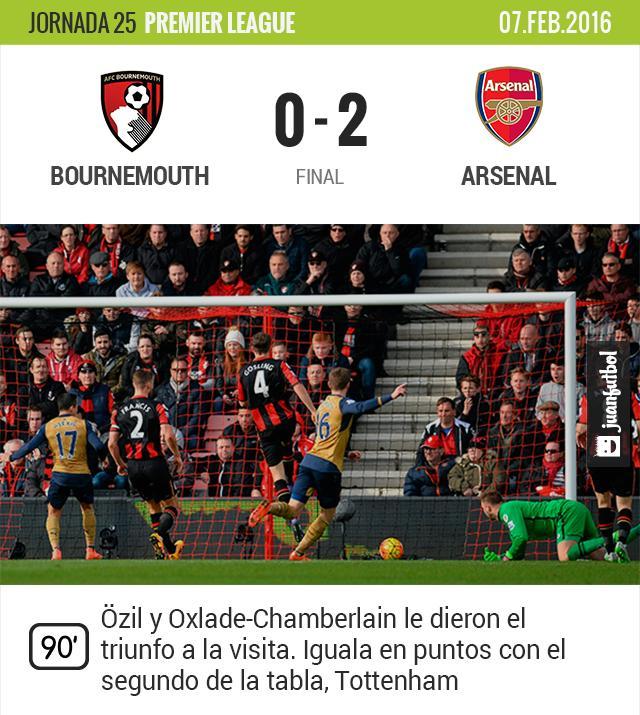 Arsenal vence al Bournemouth y sigue en la pelea por el título.