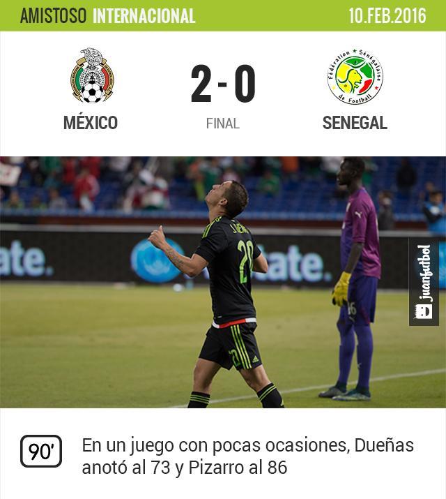 México-Senegal