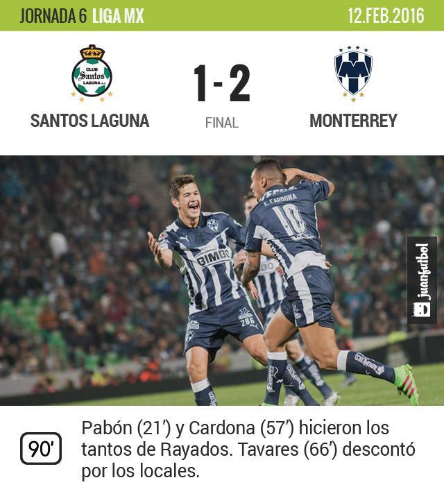 Monterrey le pegó al Santos en la Comarca