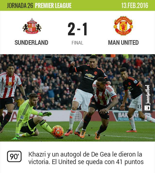 Sunderland-United