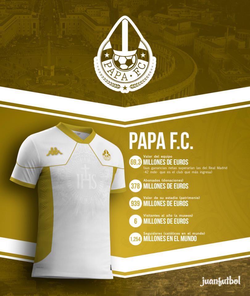 El Papa FC
