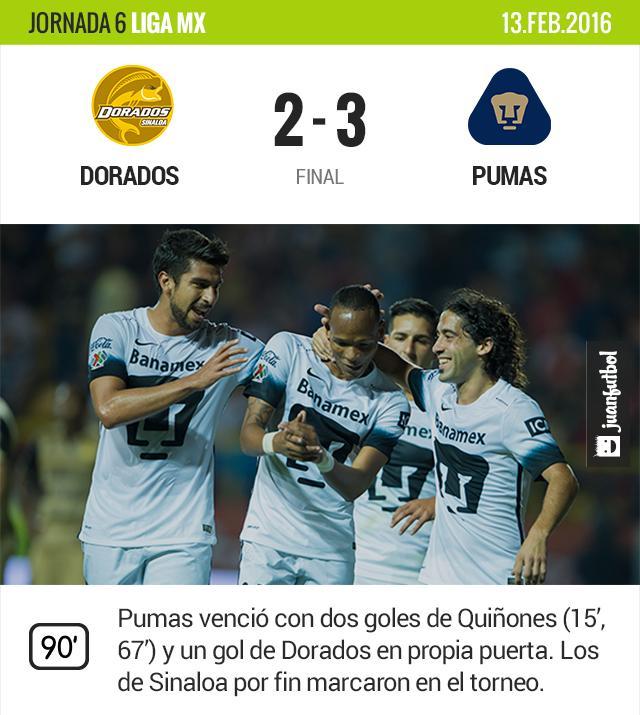 Con trabajos, Pumas venció a Dorados 2-3