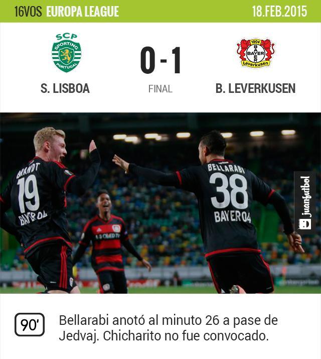 El Leverkusen vence de visita al Sporting sin Chicharito.