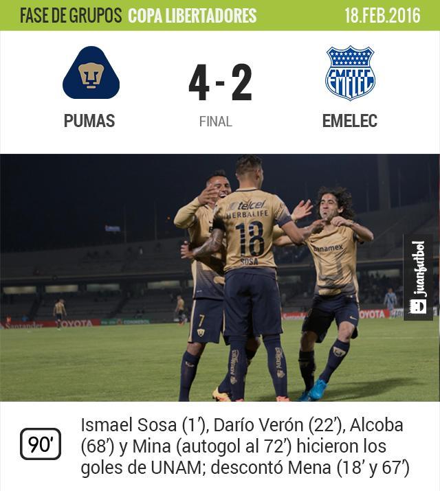 Pumas 4-2 Emelec