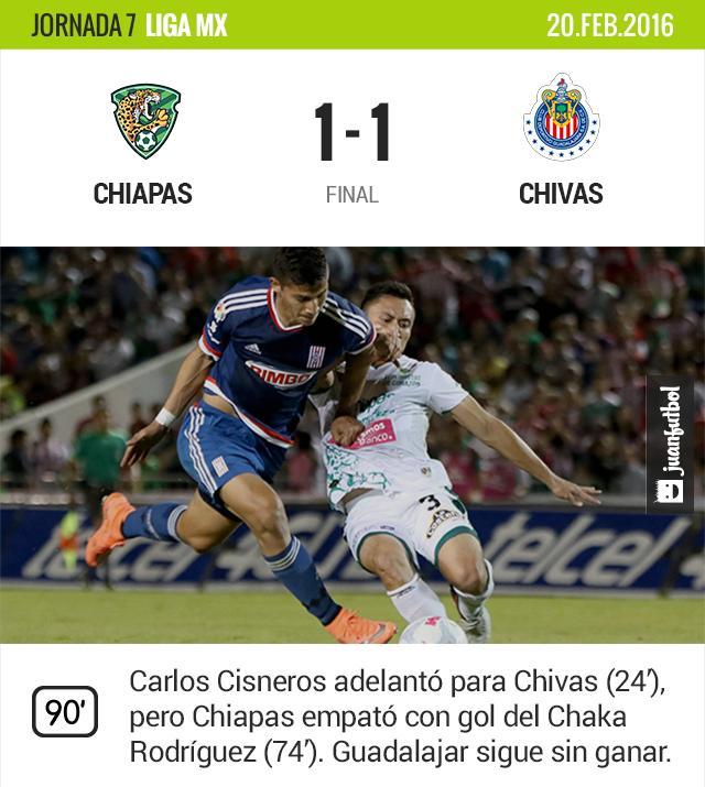 Chiapas vs Chivas