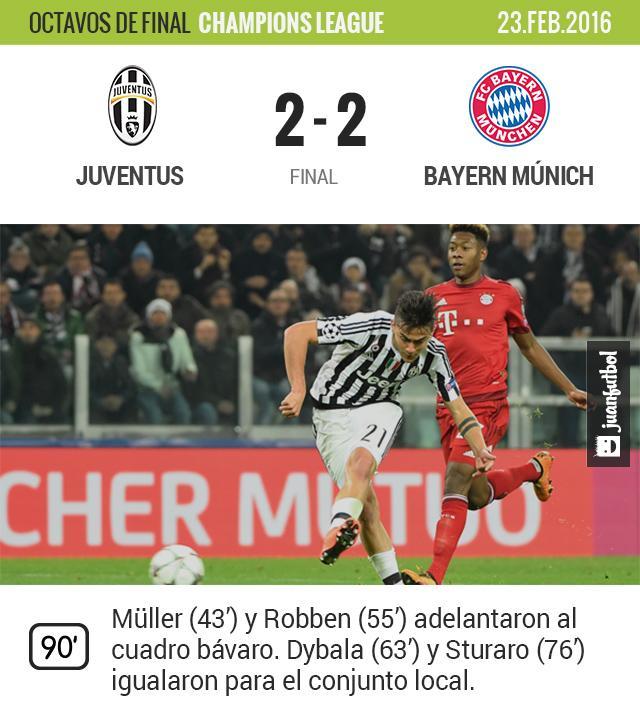 Juventus rescató el empate en casa