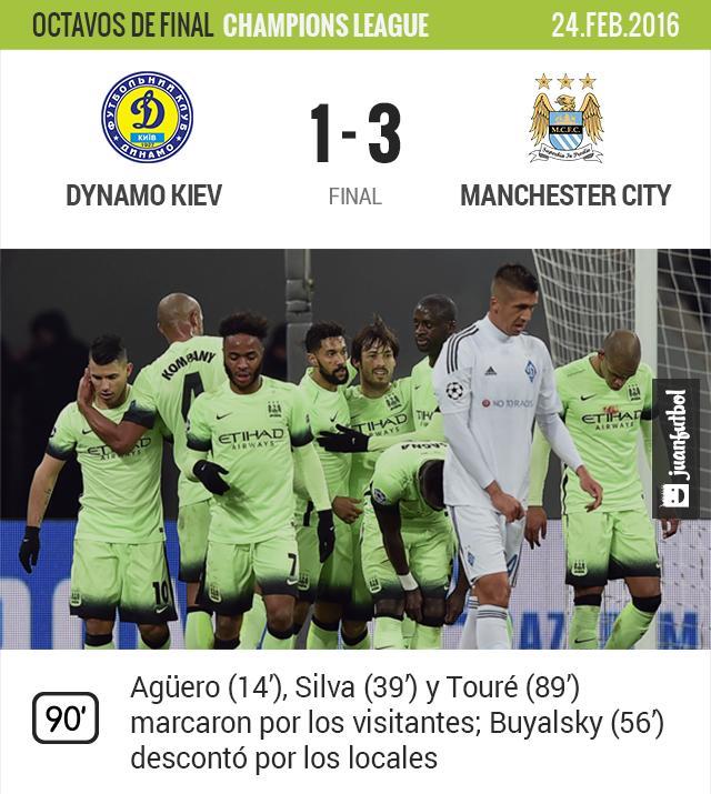Dynamo 1-3 City.
