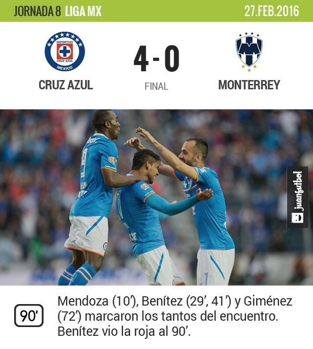 Cruz Azul acribilló al Monterrey