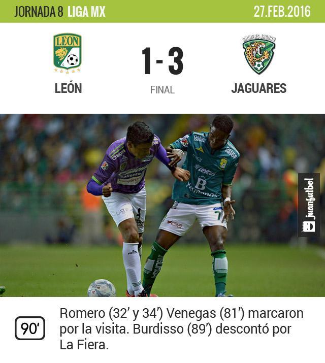 León fue sorprendido por Jaguares