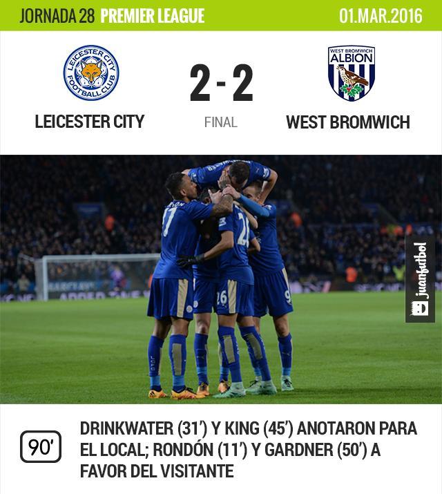 Leicester City empata con el West Bromwich 2-2.