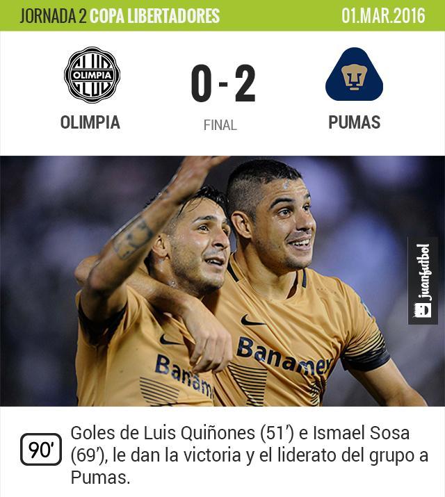Goles de Luis Quiñones e Ismael Sosa le dan el triunfo a Pumas