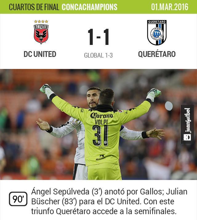 Querétaro vence al DC United y accede a las semifinales de la Concachampions