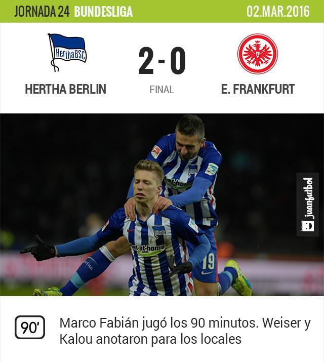 Hertha Berlin ganó 2-0 ante el Frankfurt. Fabián jugó los 90 minutos