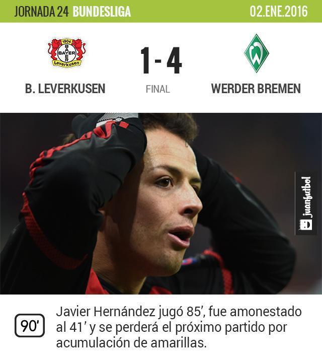 Javier Hernández no tuvo un buen partido frente al Werder Bremen