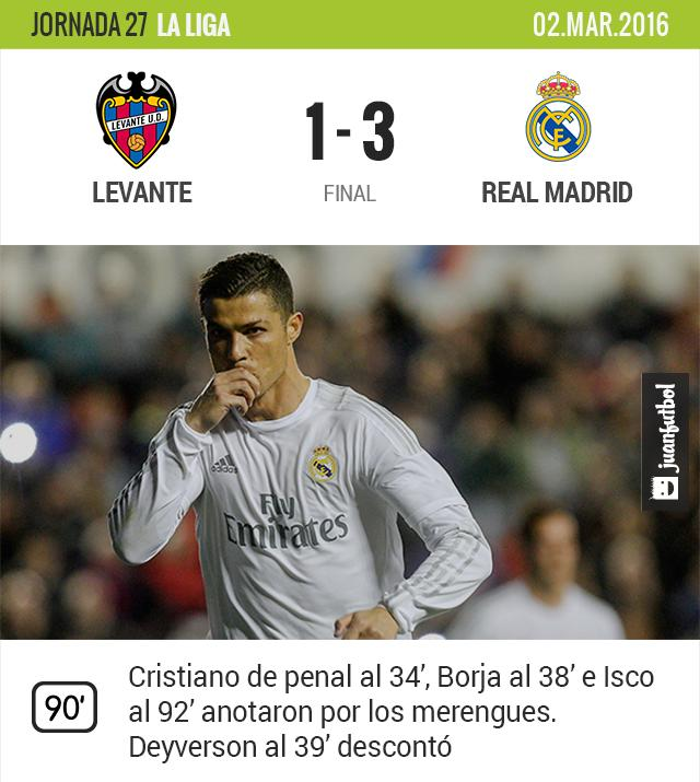 Real Madrid ganó 3-1 al Levante