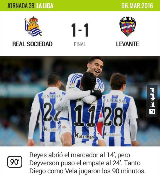 La Real Sociedad empata con gol de Diego Reyes