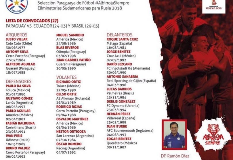 Convocatoria de Paraguay para las próximas eliminatorias