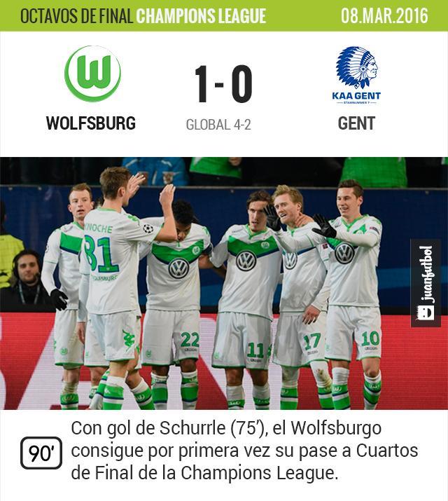 wolfsburg consigue su pase a cuartos de final