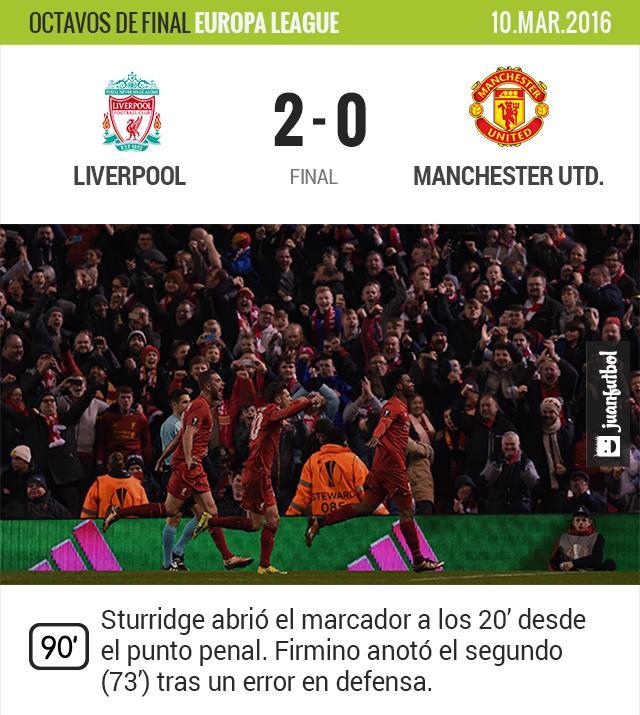 Liverpool vence en casa al Manchester United en el partido de ida de los octavos de final de la Europa League. Sturridge y Firmino anotaron los goles.