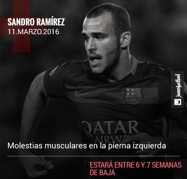 Sandro Ramírez se lesiona en le entrenamiento del Barcelona y estará entre 6 y 7 semanas de baja.