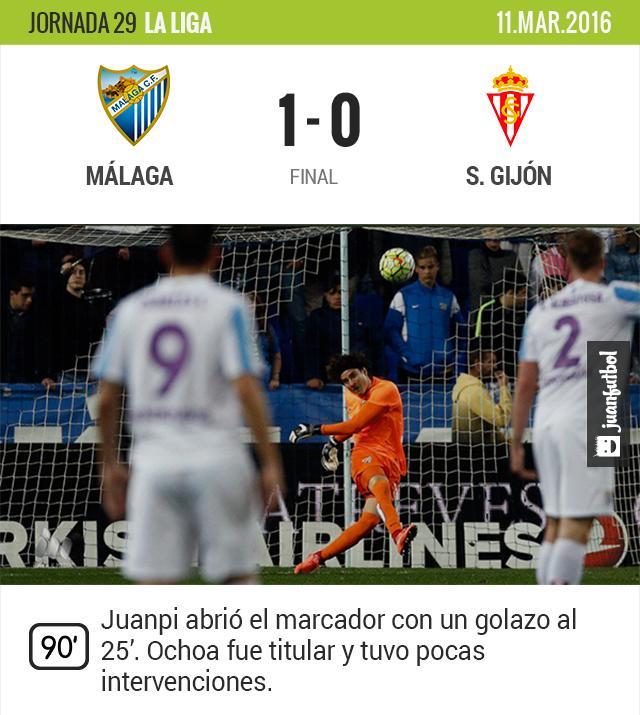El Málaga vuelve al triunfo de la mano de Guillermo Ochoa. El gol lo anotó Juanpi.