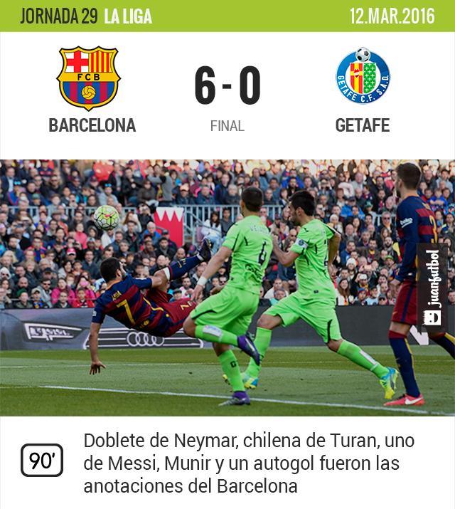 Barcelona goleó al Getafe