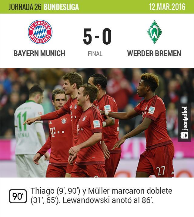 Bayern Munich golea al Werder Bremen.