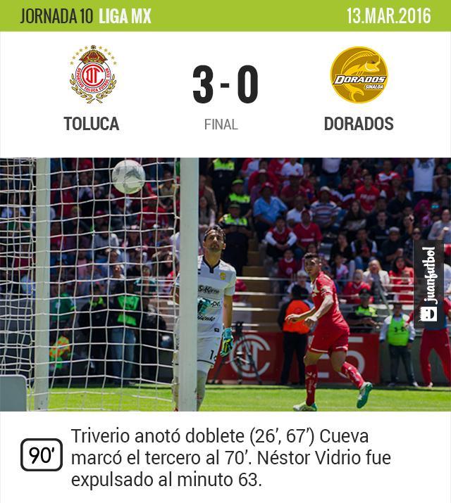 Toluca vuelve al triunfo en la Liga MX con doblete de Triverio y un gol de Cueva.