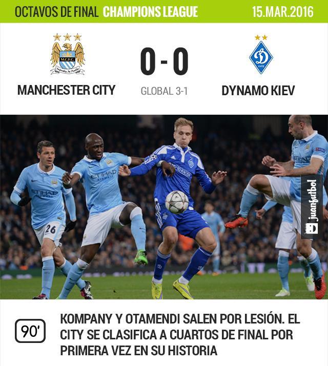 Manchester City se clasifica por primera vez a cuartos de Champions League.