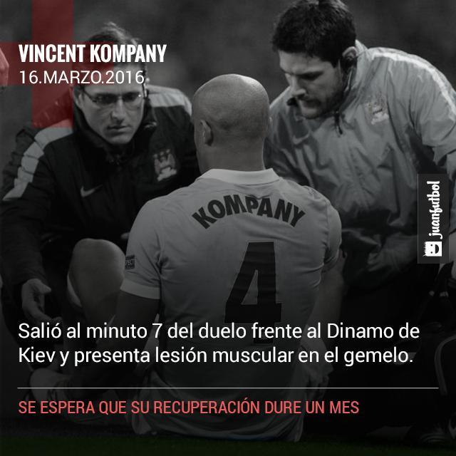 Kompany será baja por un mes para el Manchester City; presenta lesión muscular en el gemelo