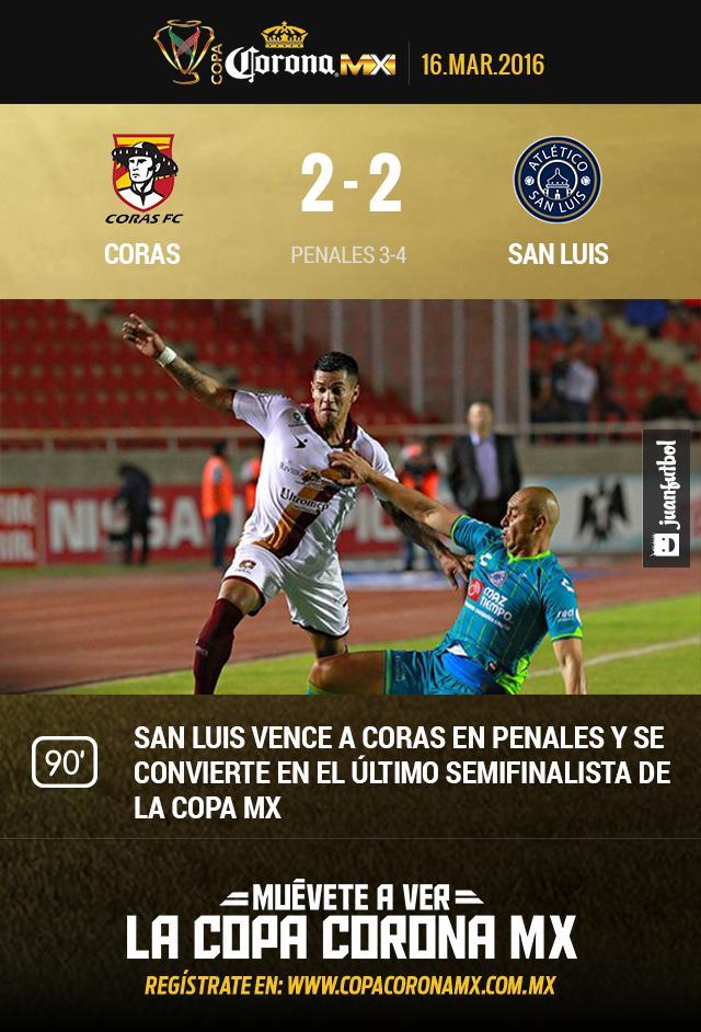 San Luis vence a Coras en penales y se va a las semifinales de la Copa MX