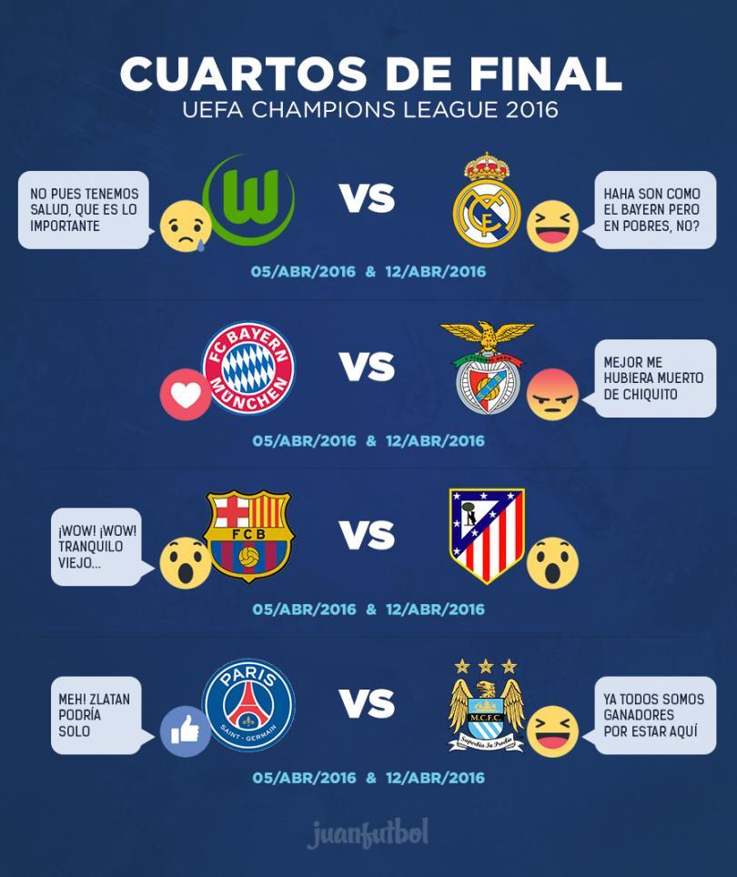 Definidos los duelos de cuartos de final de la champions for Cuartos de final champions