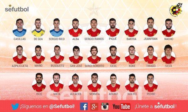 Convocatoria de la Selección de España.