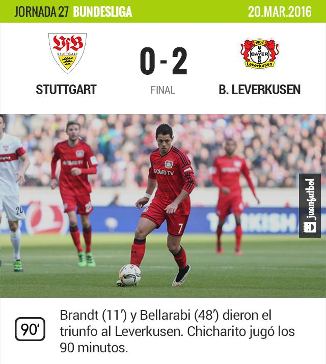 Con Chicharito en la cancha, Bayer Leverkusen venció al Stuttgart
